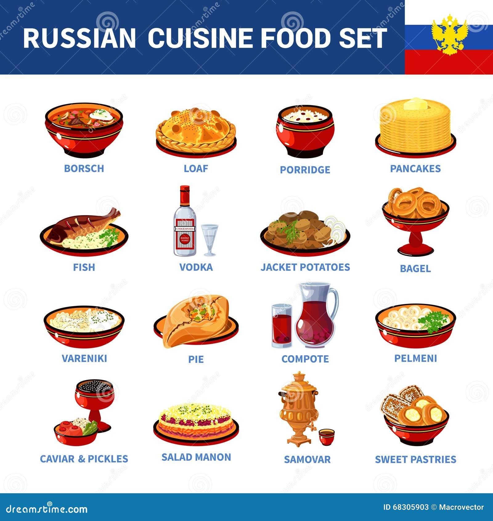 La cuisine russe bombe la collection plate d 39 ic nes for Cuisine russe
