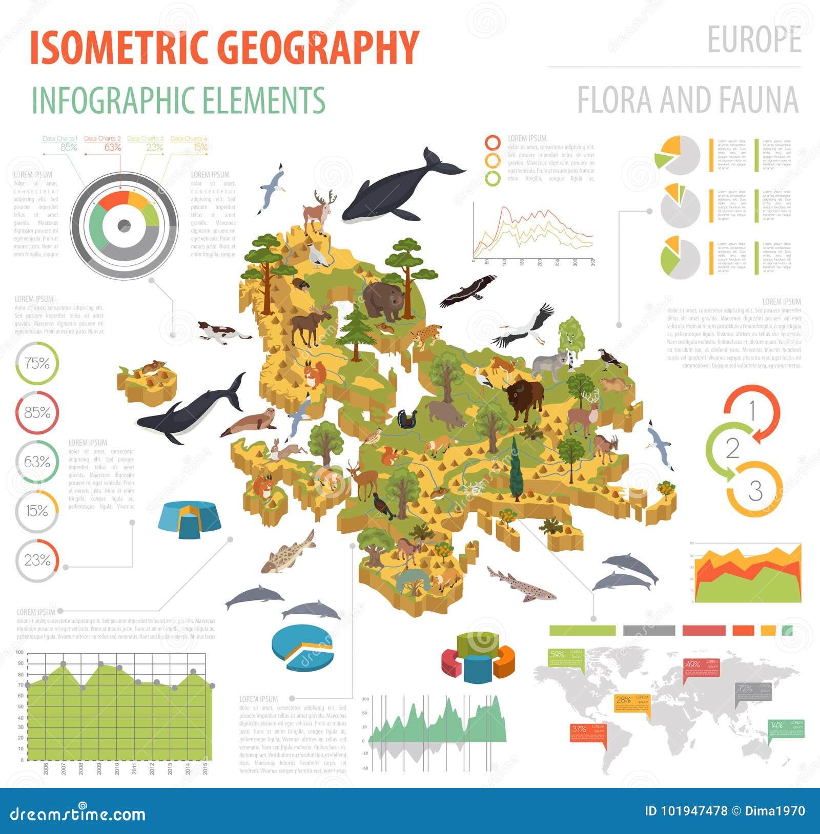 La flora europea isometrica 3d e la fauna tracciano gli elementi del costruttore