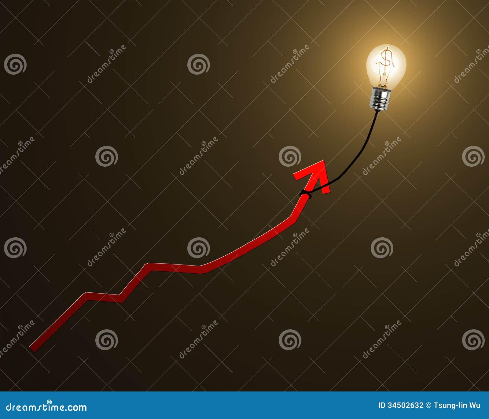 La lámpara que brilla intensamente hincha con símbolo del dinero dentro del rojo del crecimiento de la ejecución