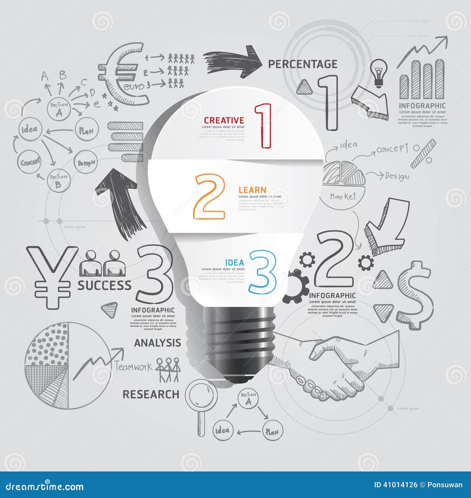 La lampadina scarabocchia idea di piano di strategia di for Disegno del piano di soggiorno