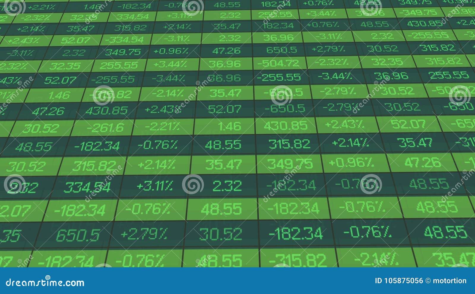 La liste de citations et de prix données, chiffres de temps réel a chuté sur le panneau de marché boursier