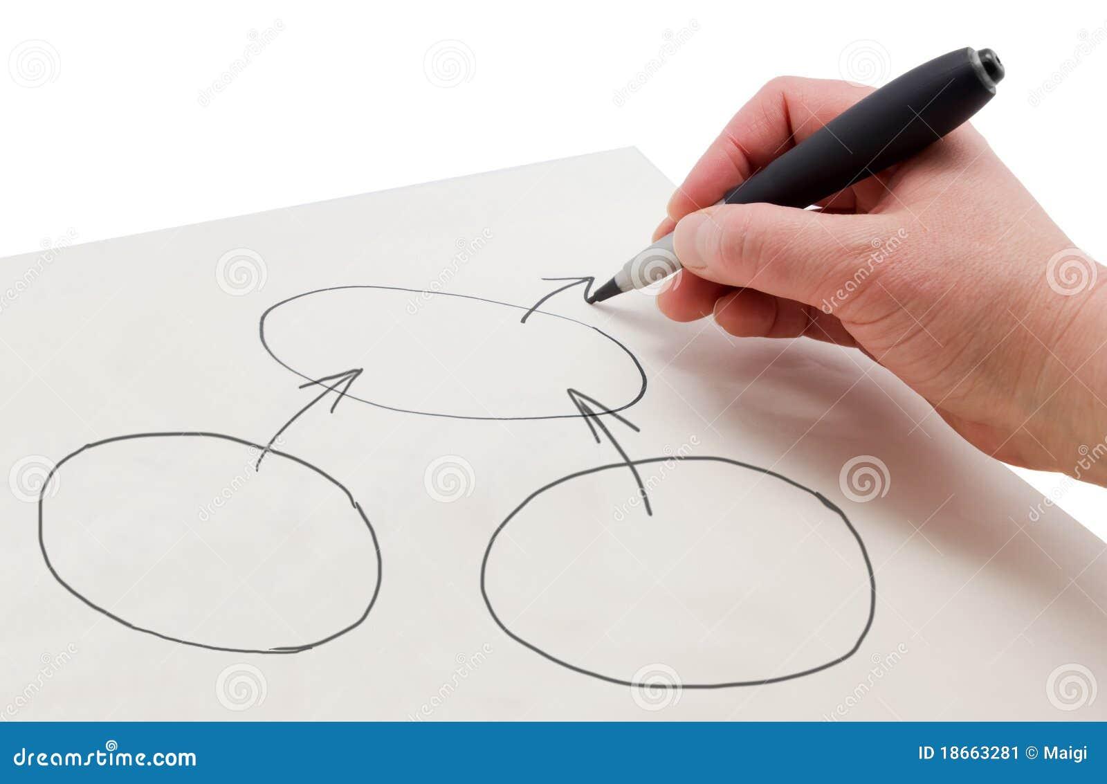 La main avec un diagramme de retrait de crayon lecteur