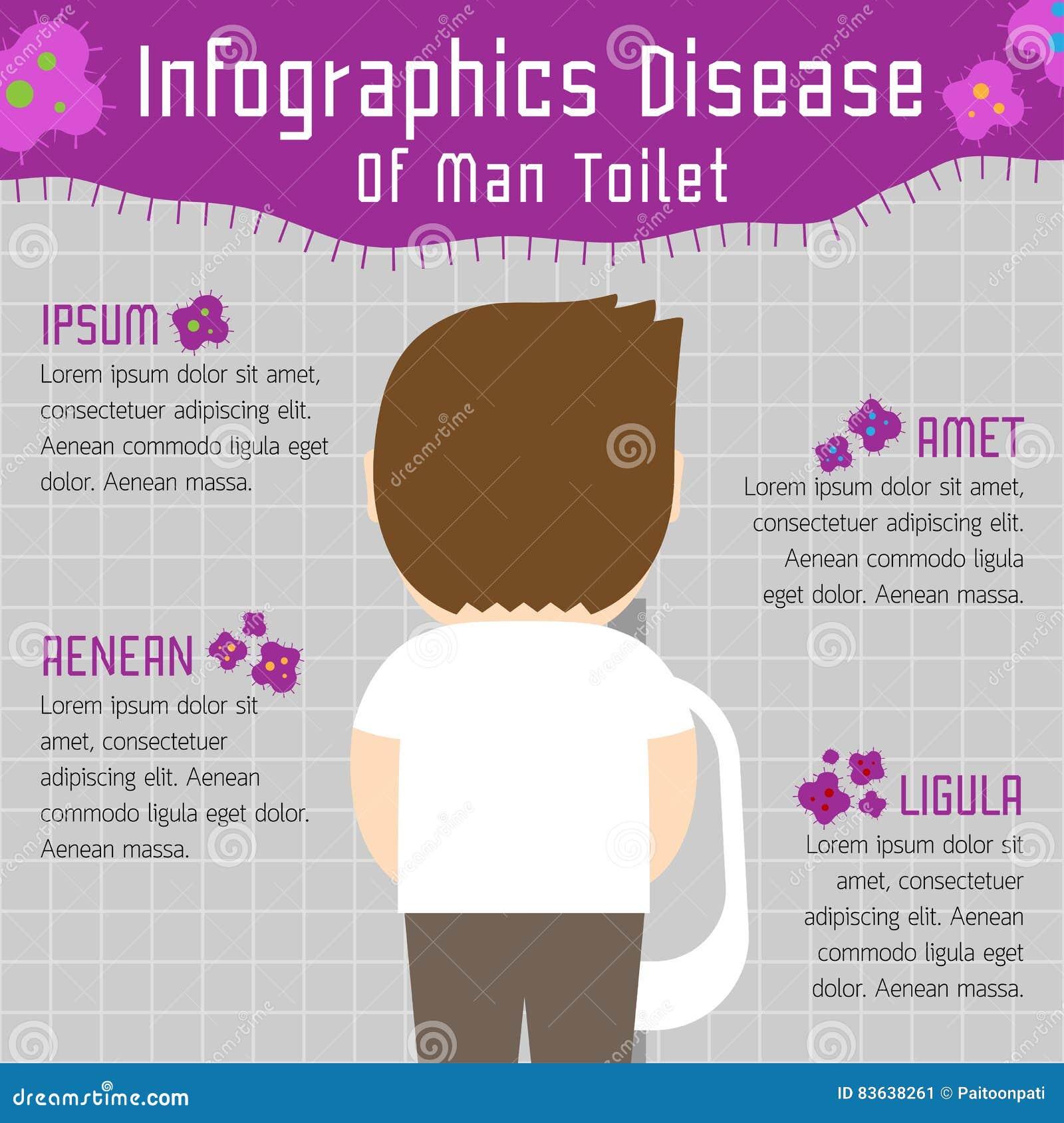 La maladie de l infographics de toilette de l homme