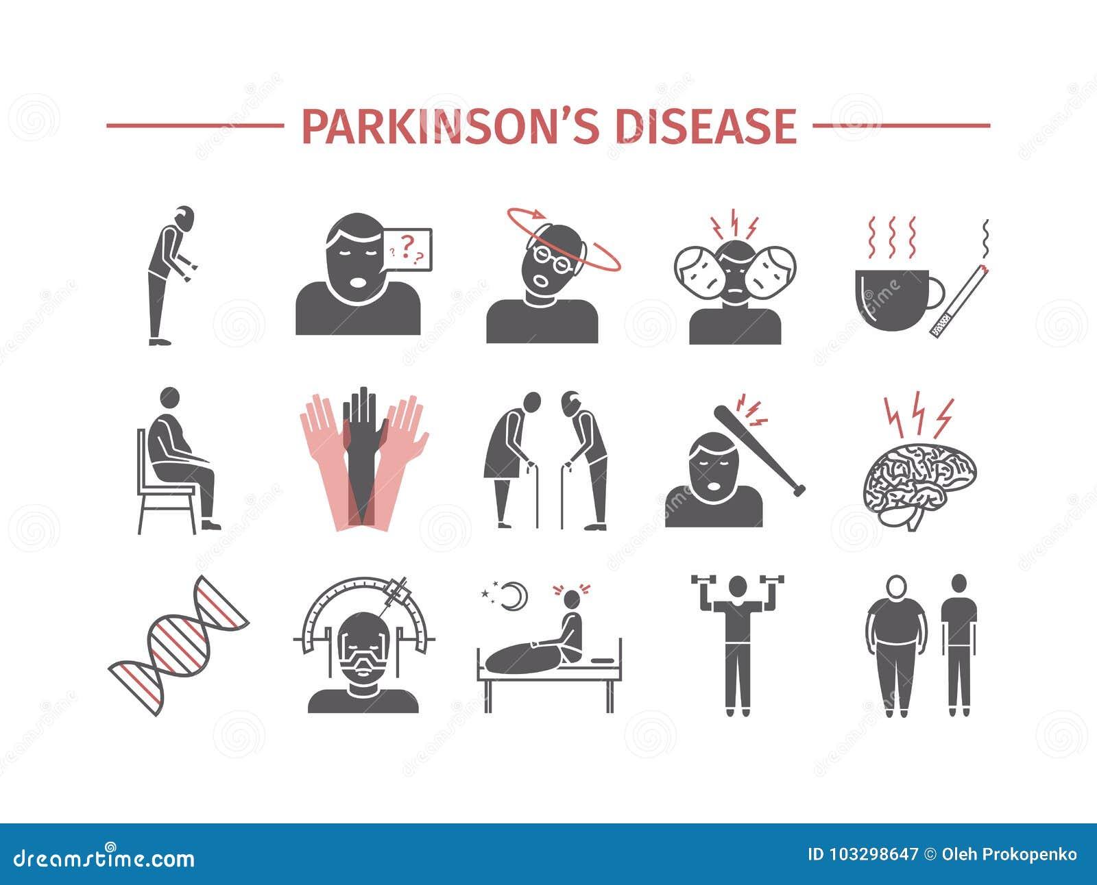 La Maladie Du ` S De Parkinson Symptômes, Traitement Icônes ...