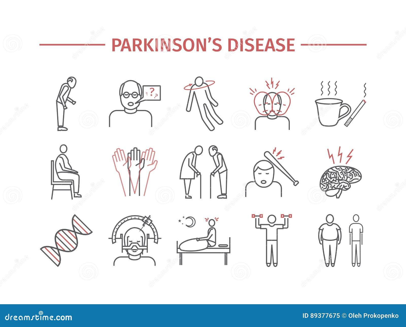 La maladie du ` s de Parkinson Symptômes, traitement Ligne icônes réglées Signes de vecteur pour des graphiques de Web