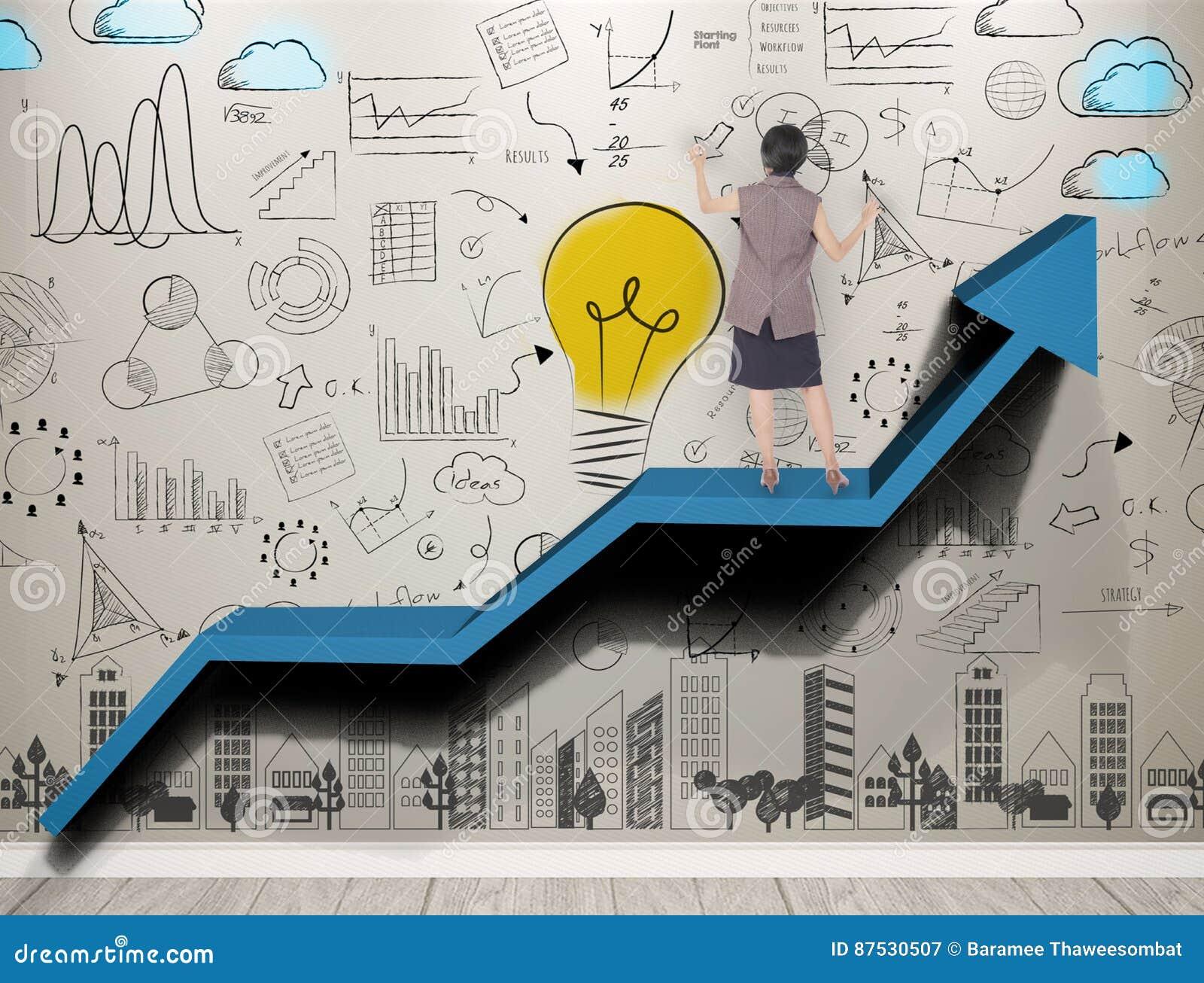 La mano de las mujeres de negocios escribe nuevas ideas con la innovación