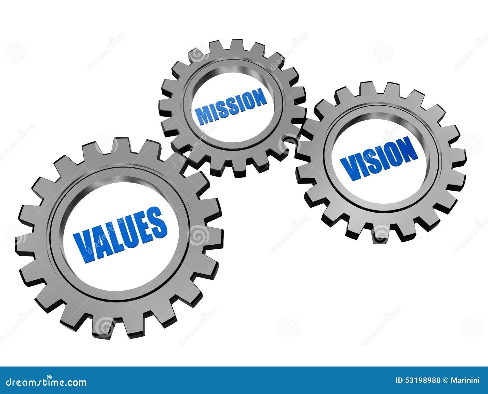 La misión, valores, visión en el gris de plata adapta