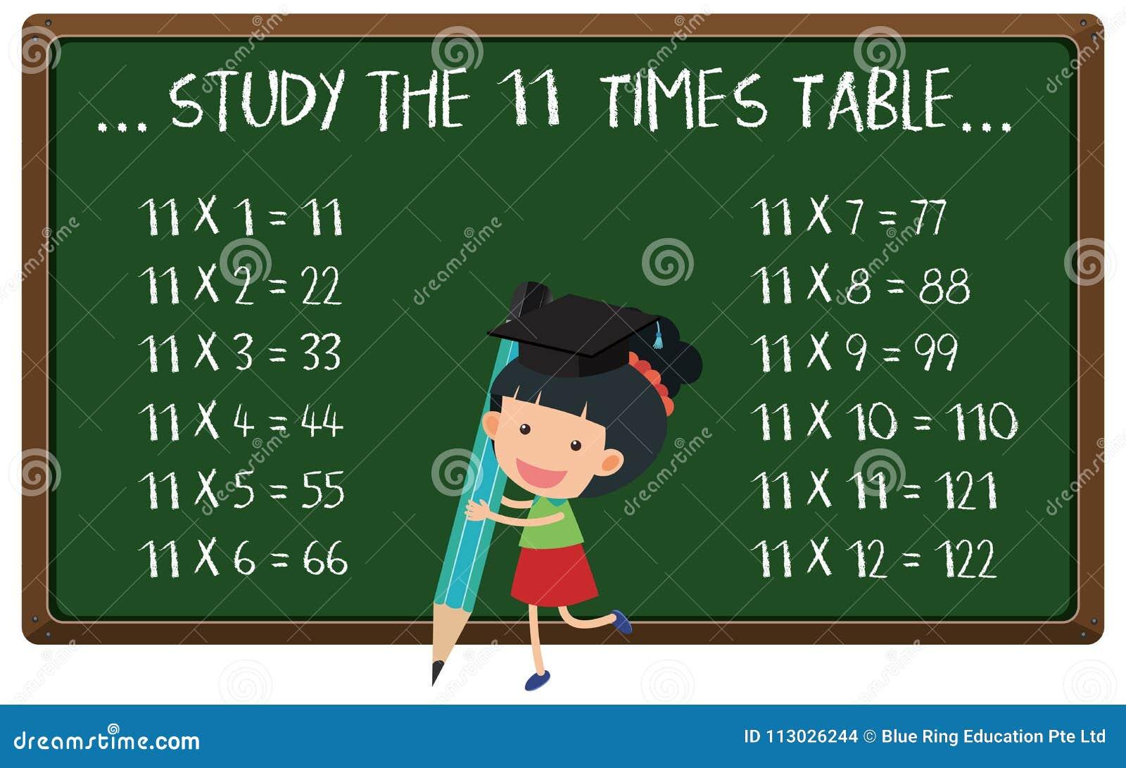 La muchacha y estudia la tabla de once veces