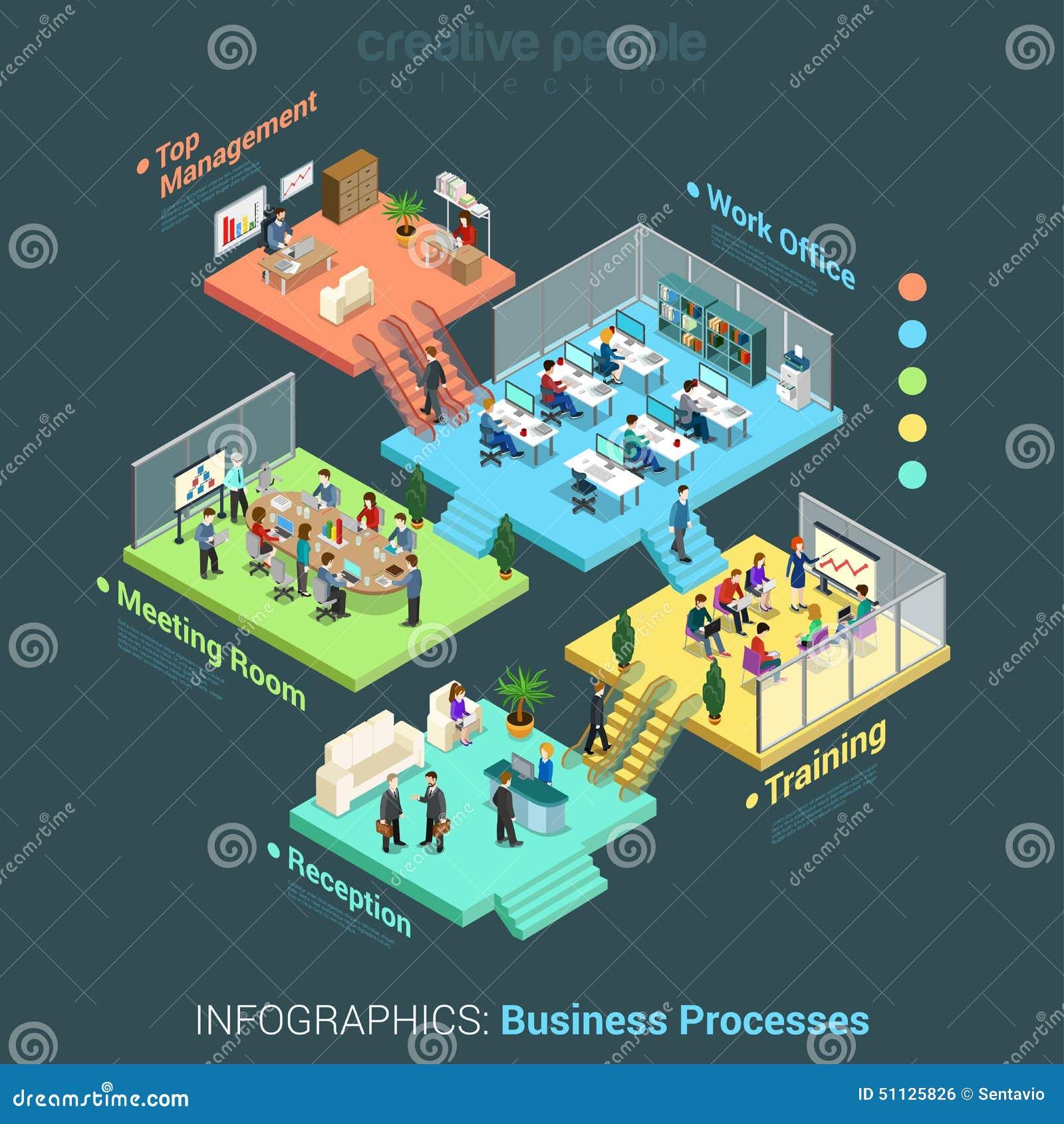 La oficina de negocios isométrica plana 3d suela vector interior del concepto de los cuartos