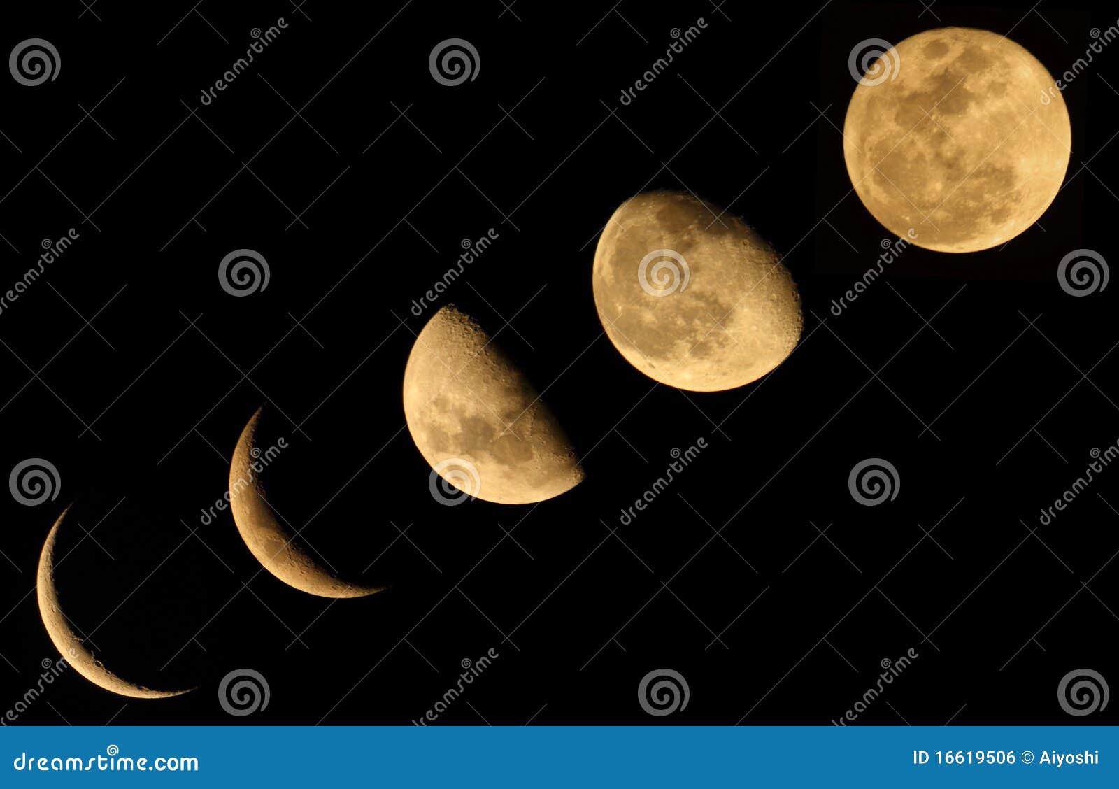 La phase de lune