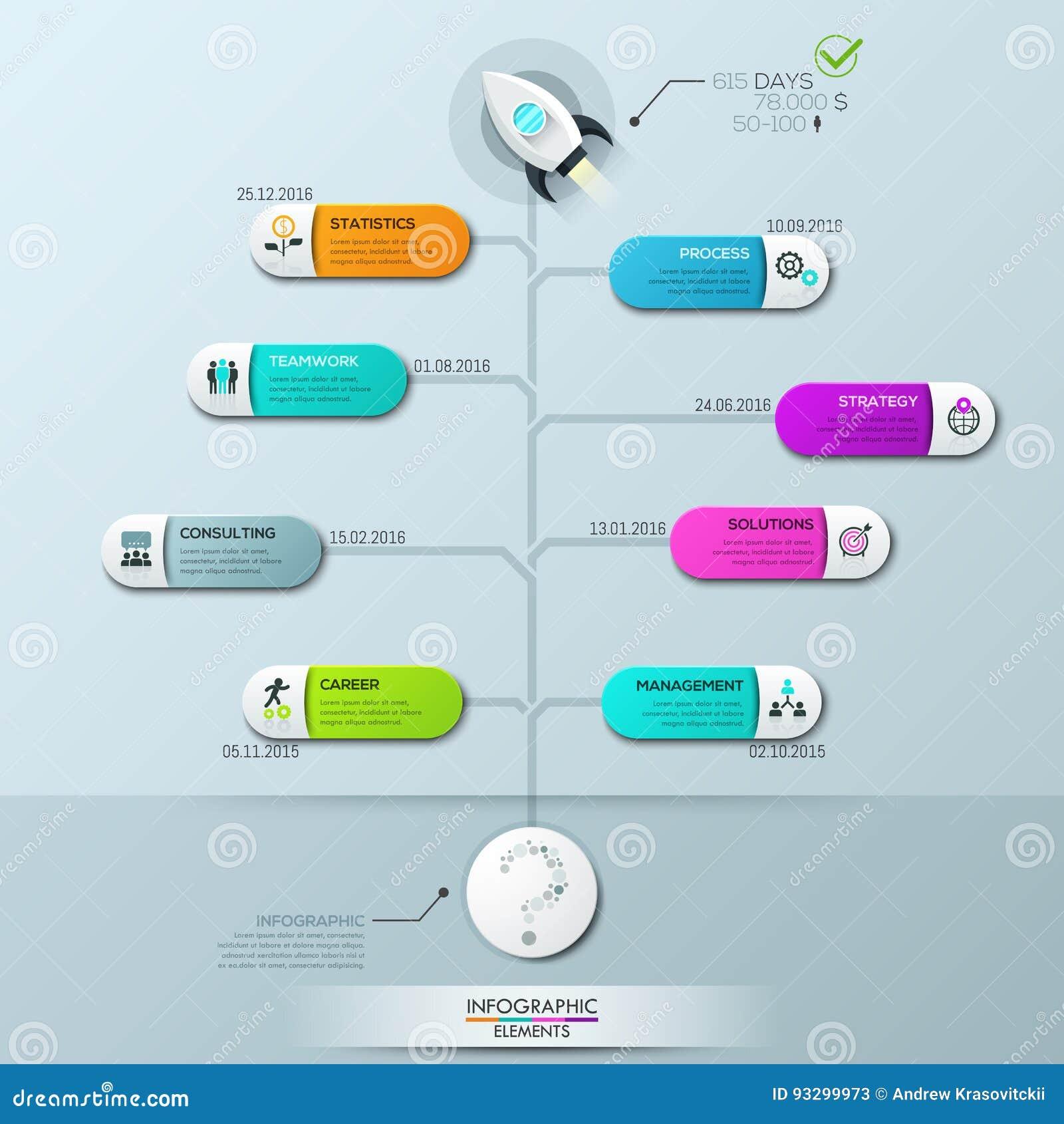 La Plantilla Del Diseño De Infographic, Diagrama De árbol Vertical ...