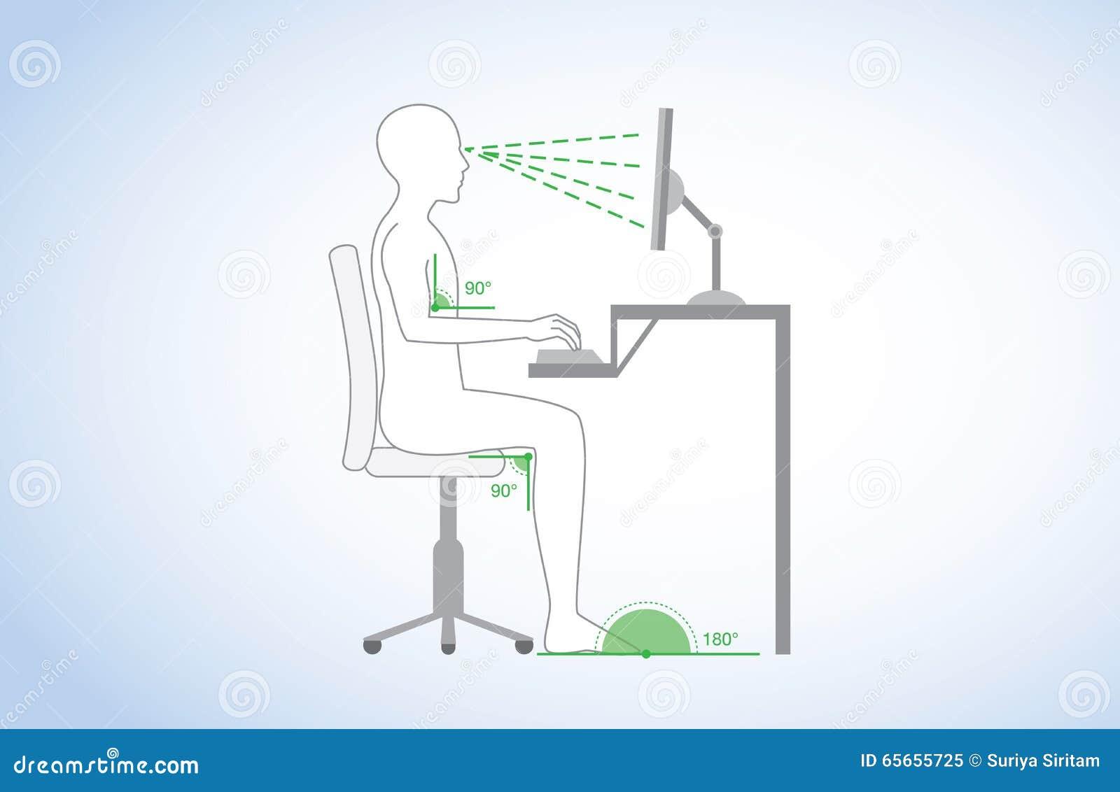 La posizione e l ente corretti si inclinano nel lavoro di seduta