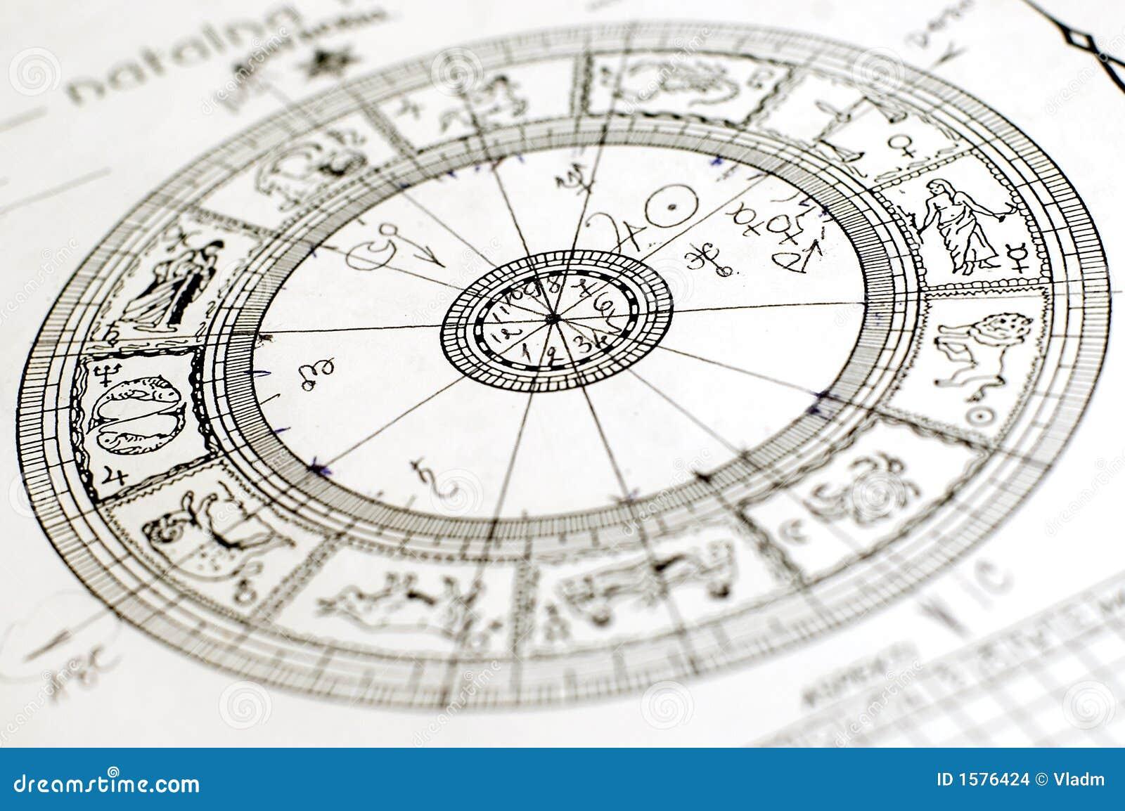 la rueda del zodiaco imagenes de archivo imagen 1576424. Black Bedroom Furniture Sets. Home Design Ideas