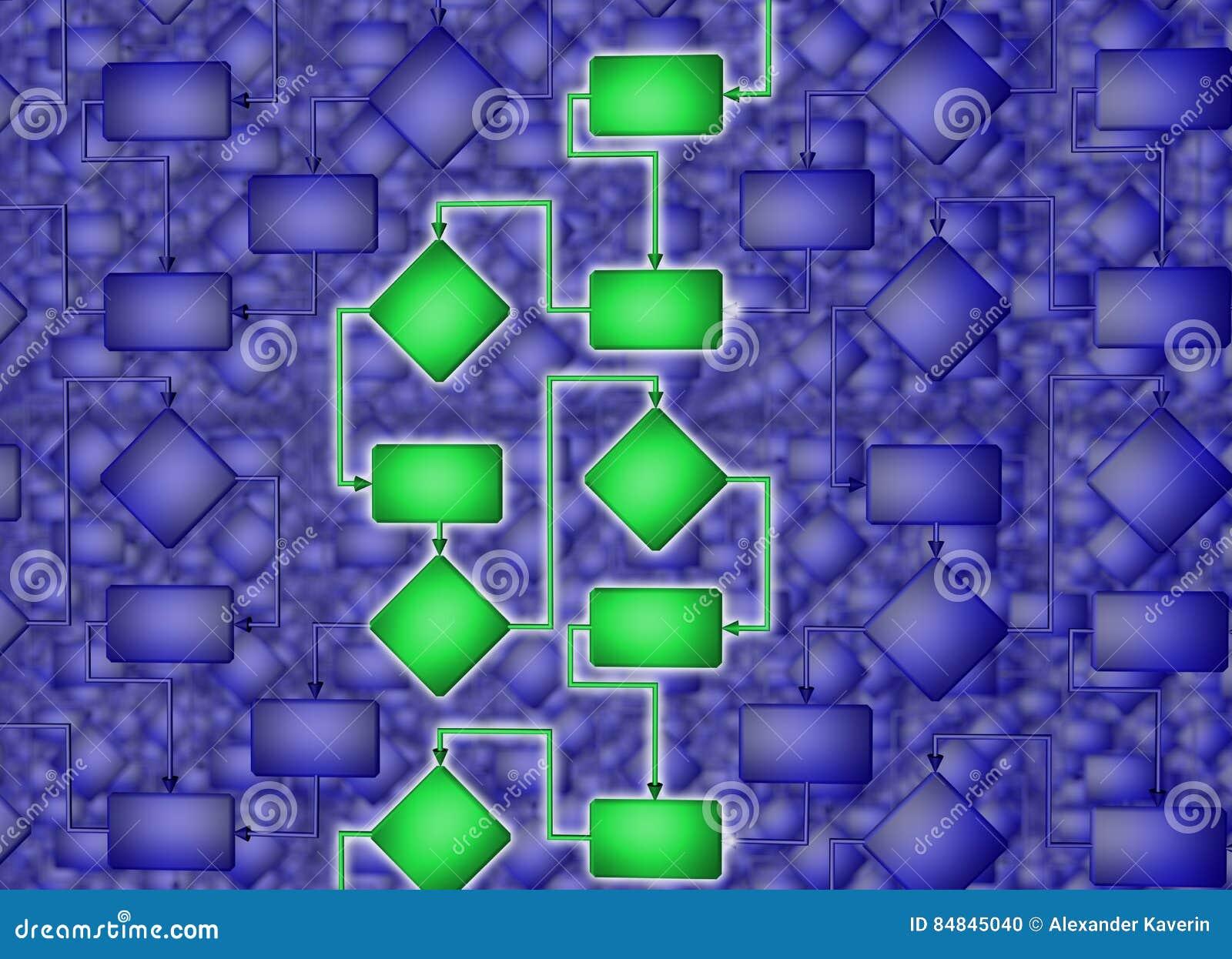 La soluzione del problema Soluzione corretta flowchart illustrazione 3D