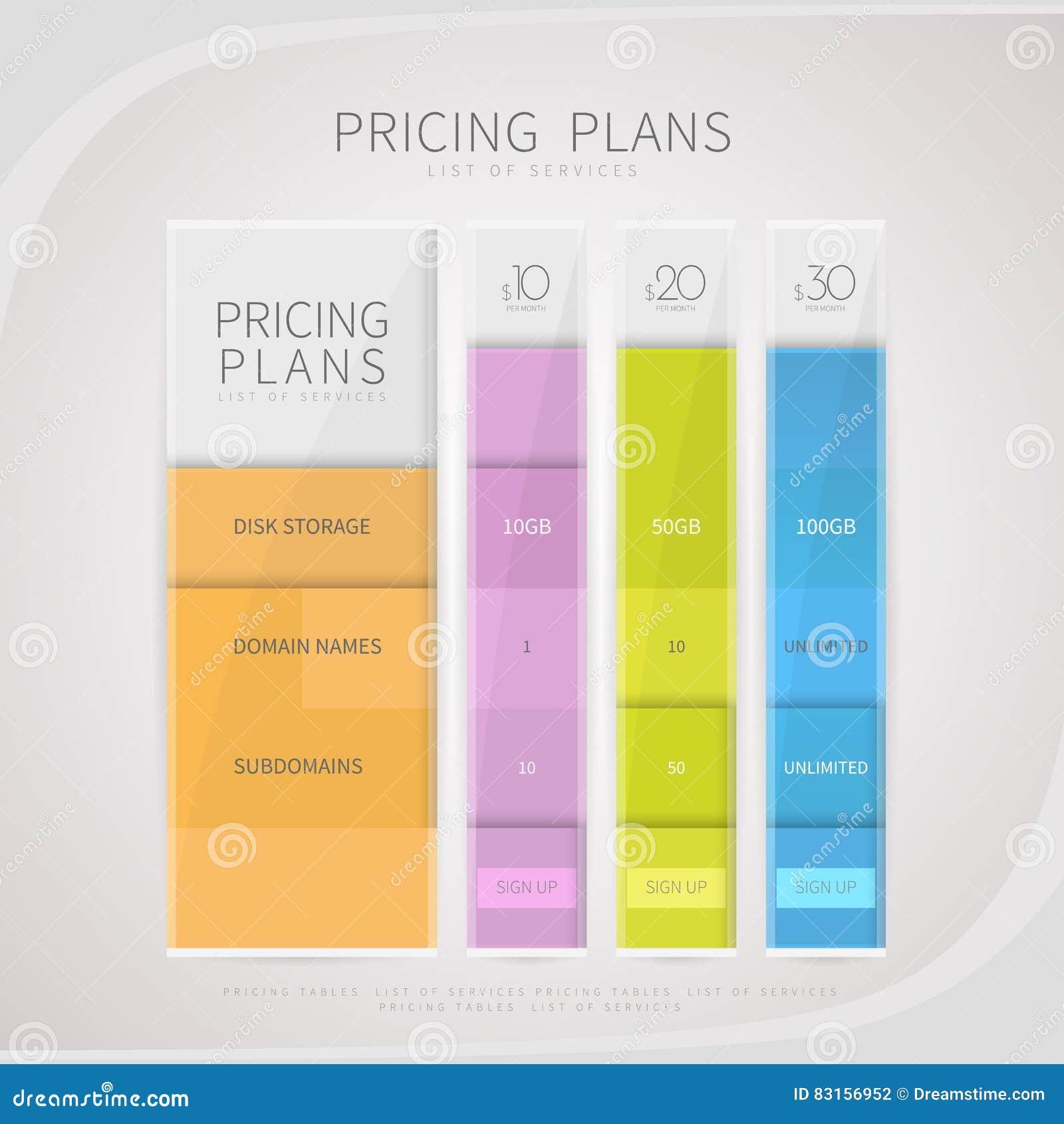 La tabla de la comparación de la tasación fijó para el servicio web del negocio comercial