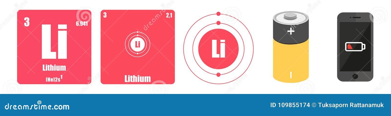 La tabla peridica de grupo del elemento i el lcali metals el litio download la tabla peridica de grupo del elemento i el lcali metals el litio li stock urtaz Choice Image