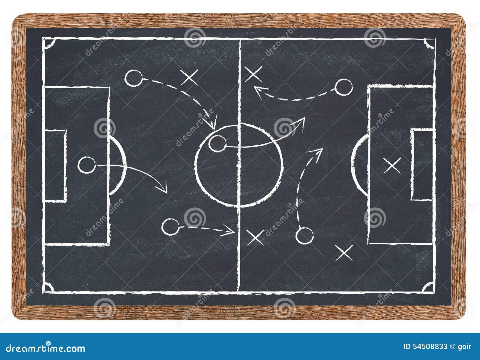 La tactique du football
