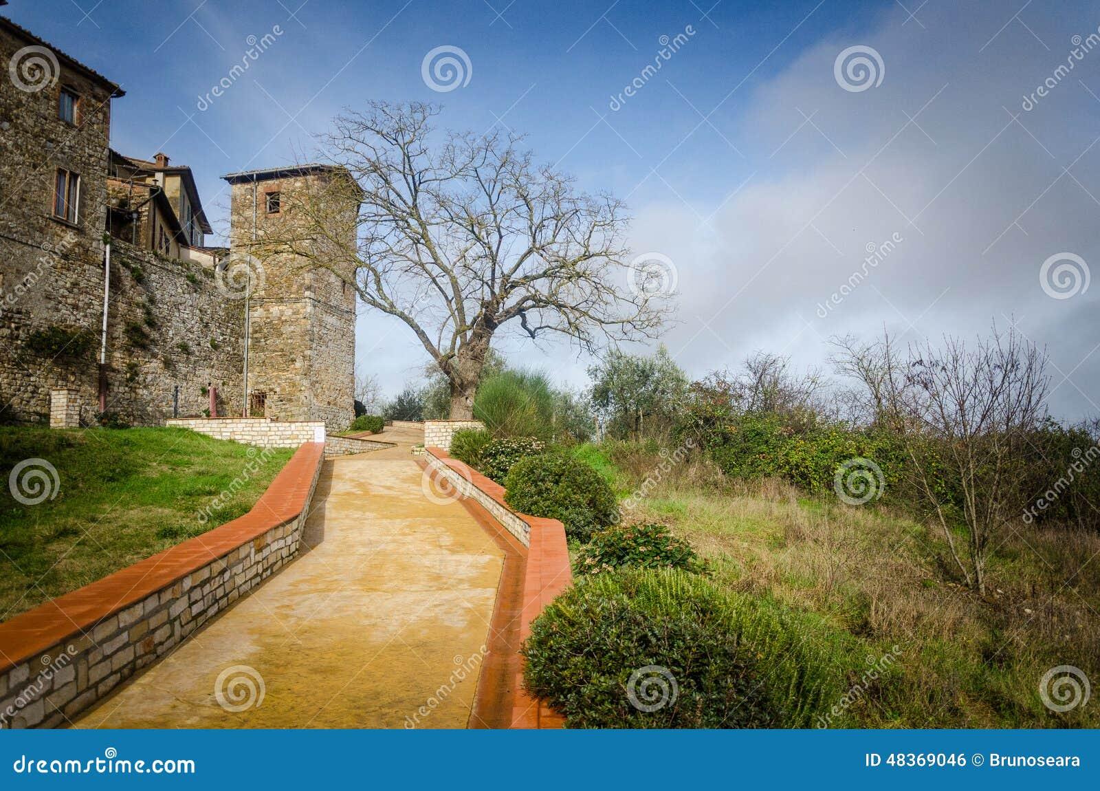 La Toscane - le Castellina dans le chianti