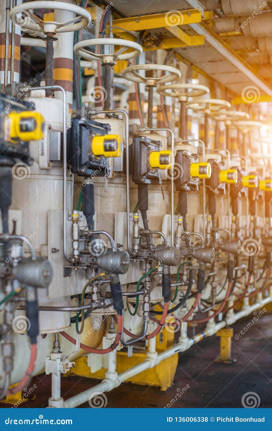 La válvula de la rama de la producción con el gas del control del posicionador de la reacción y el aceite que fluye este automáti