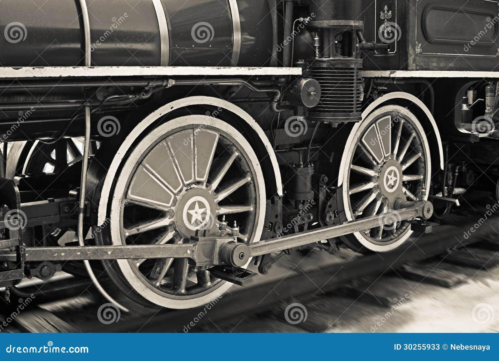 Sui bordini dei treni in curva