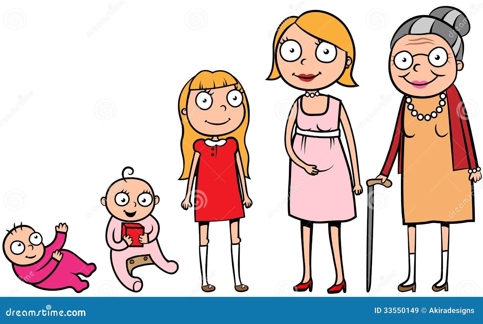 La vida de la mujer efectúa el desarrollo