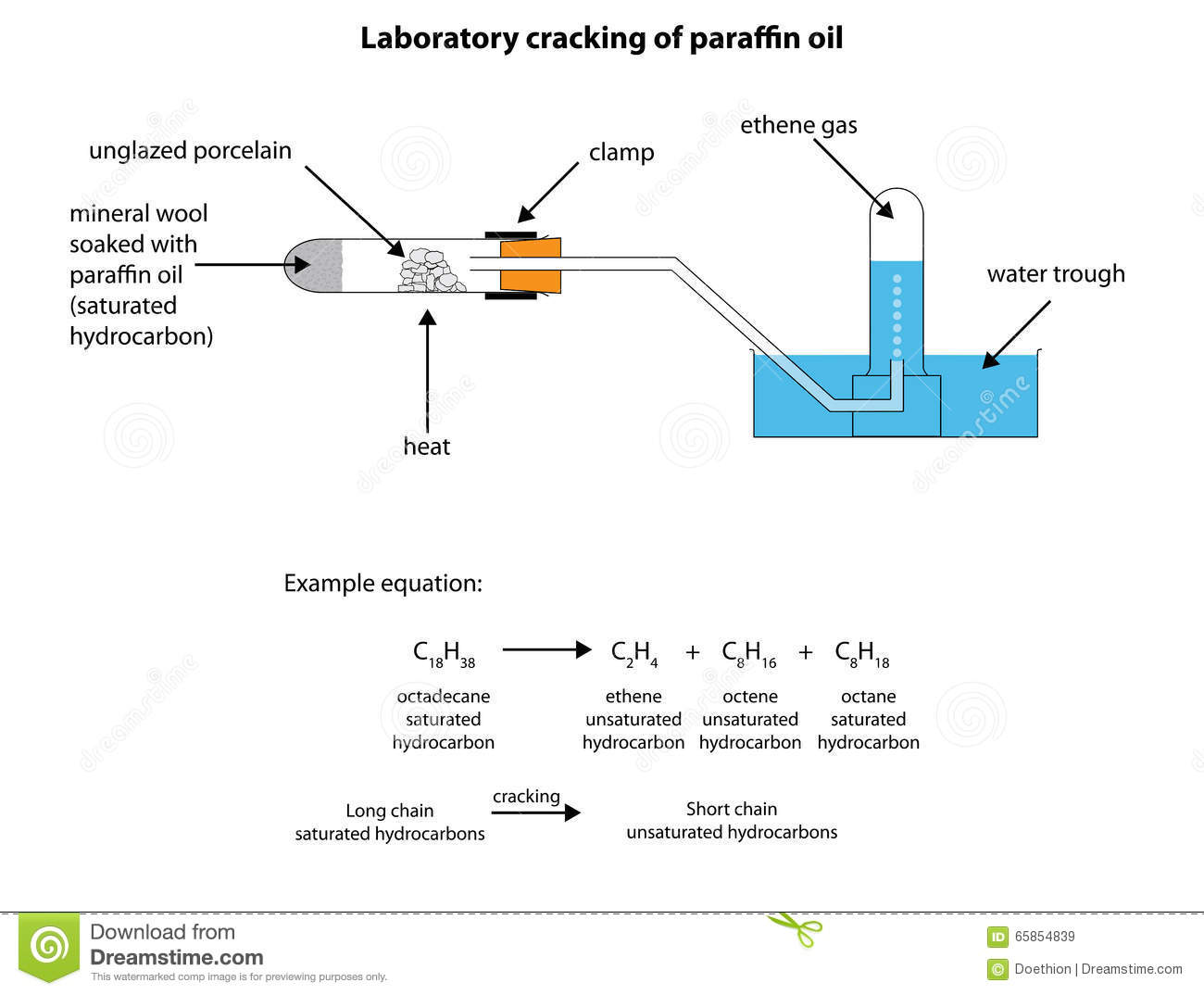 labelled diagram for laboratory cracking of paraffin oil