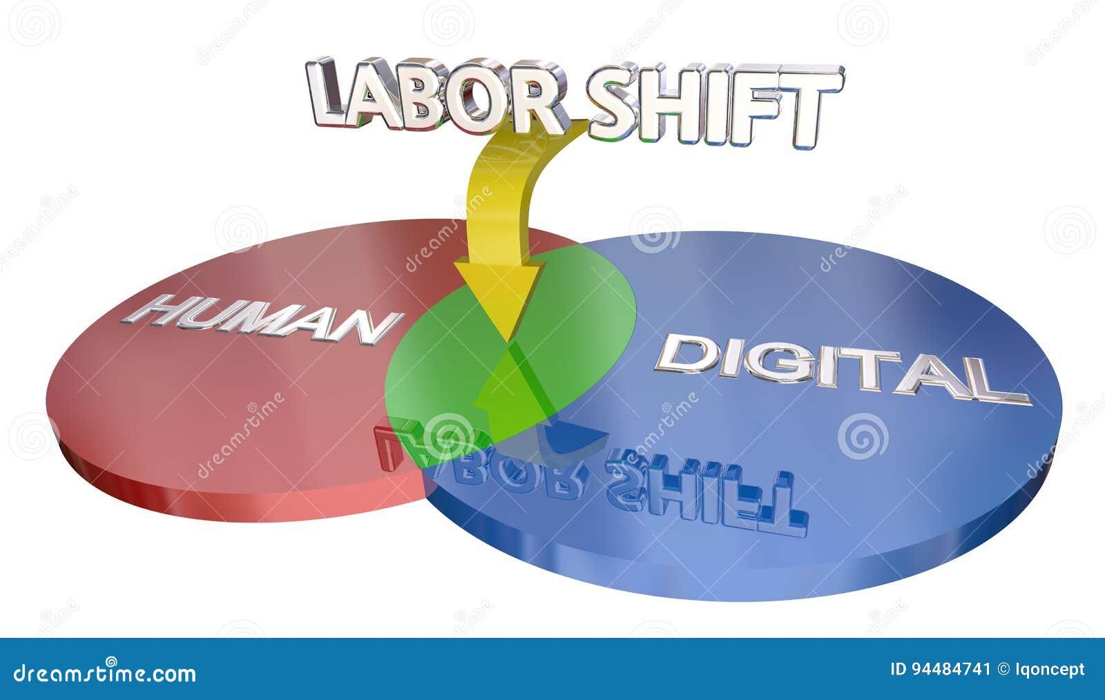 Labor Shift Human To Digital Workforce Venn Diagram 3d Illustrat