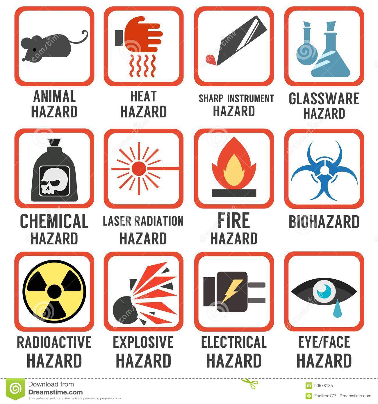 Laboratory science hazards concept poster stock vector laboratory science hazards concept poster buycottarizona Image collections