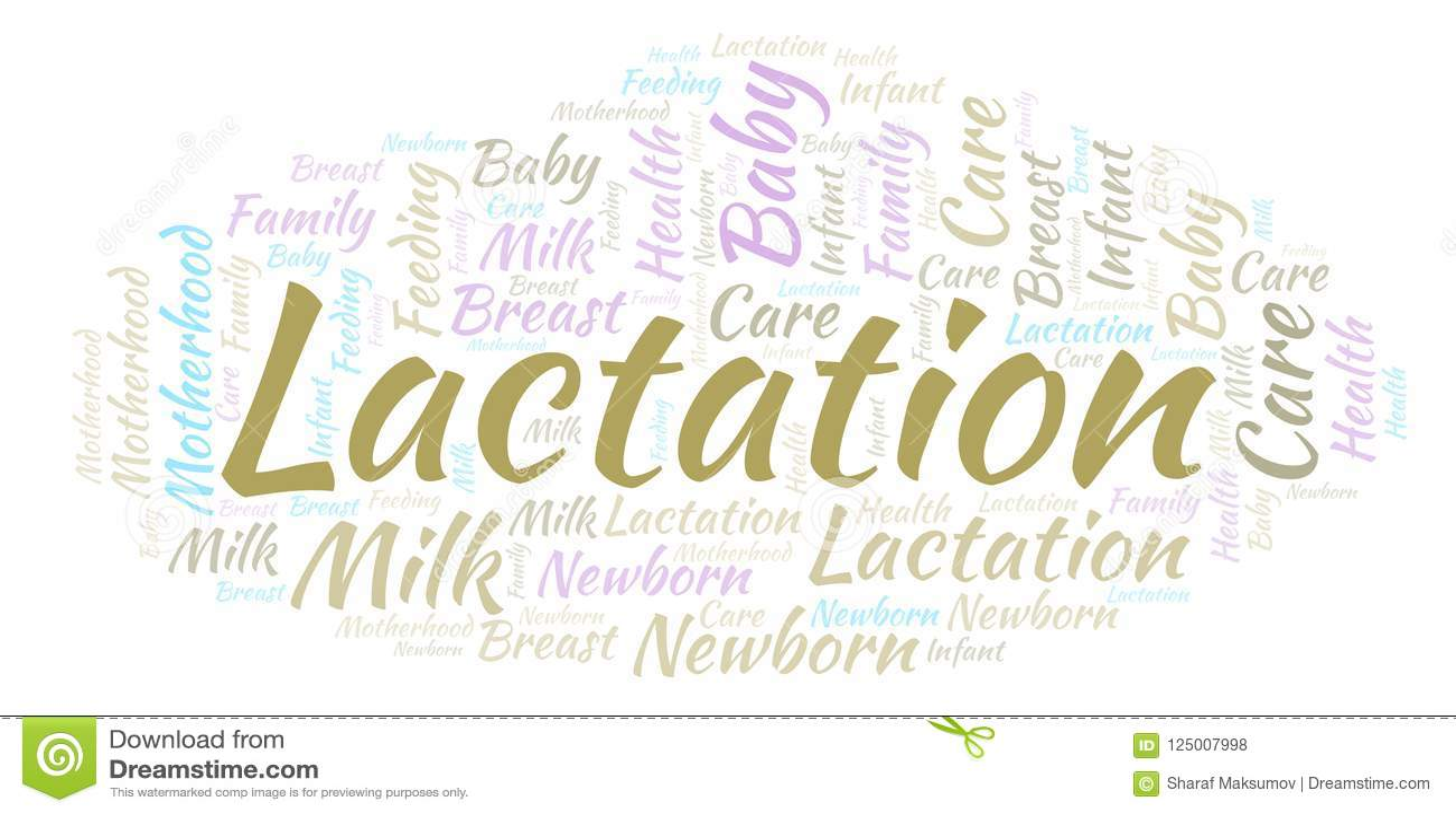 Lactation word cloud.