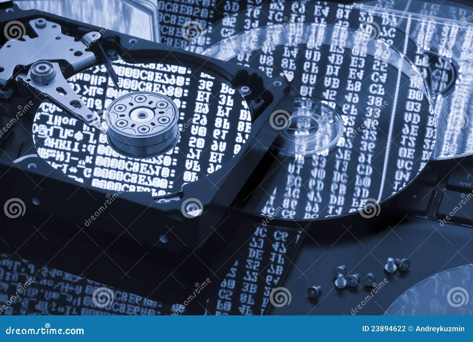 Lagring för återställande för disk för säkerhetskopiabegreppsdata hård