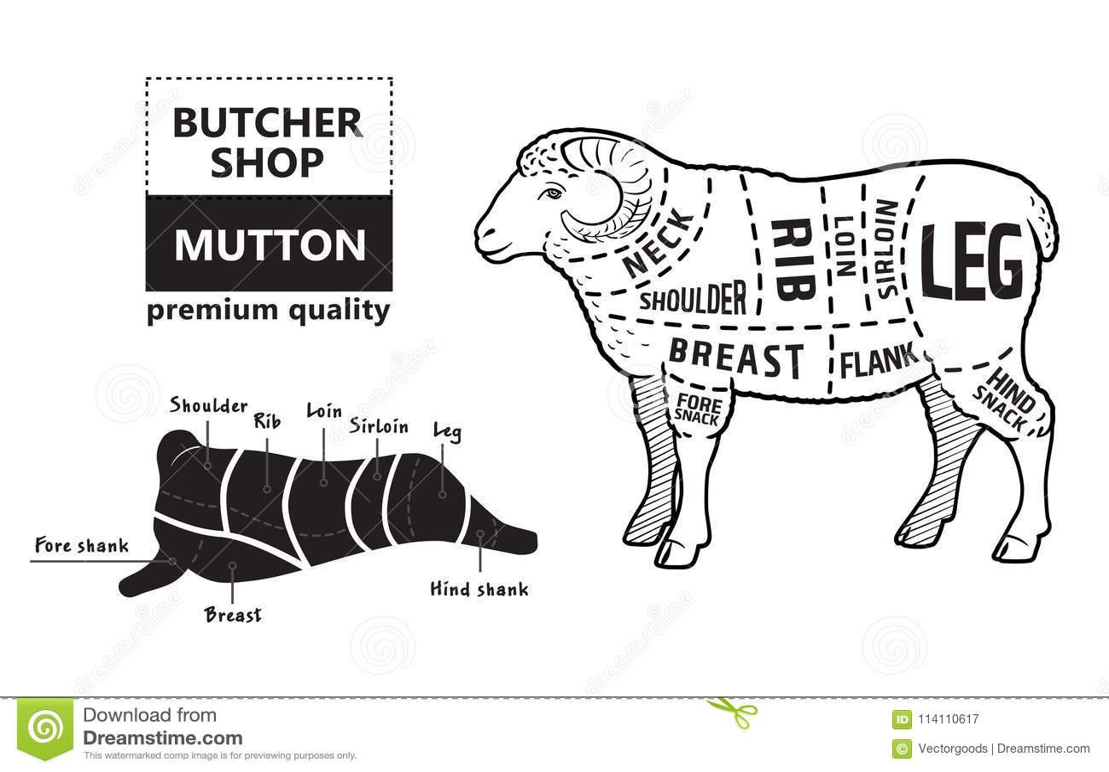 Lamm- eller fårköttsnittdiagram Slaktare Shop