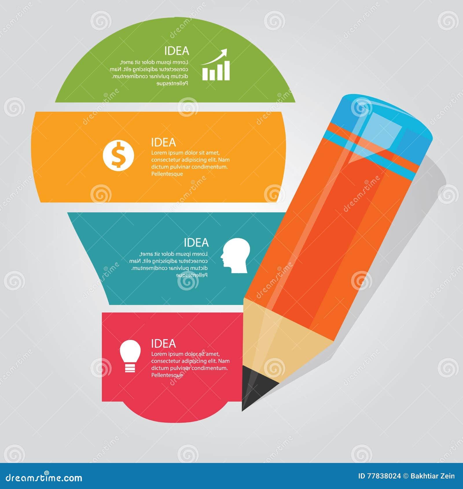 Lampa för kula för blyertspenna för förklaring för beståndsdelar för mall för design för idé för information om utbildning grafis