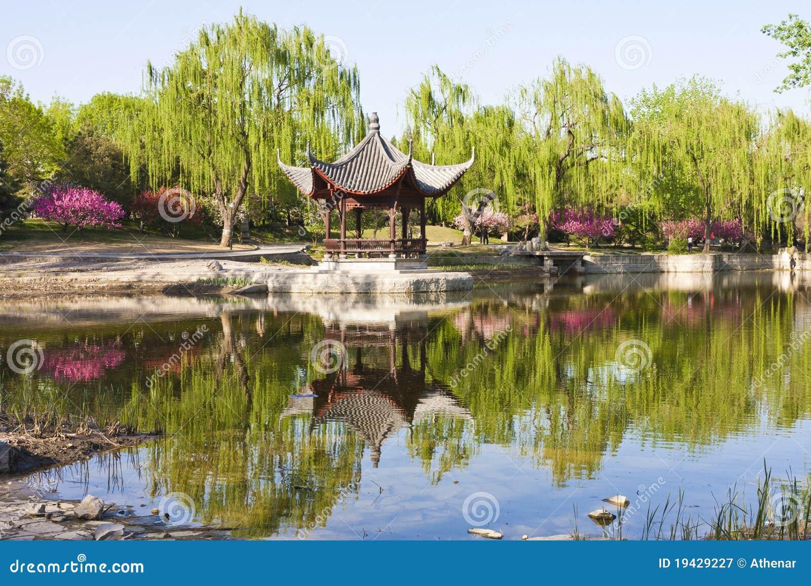 Landscape of Chinese pavilion