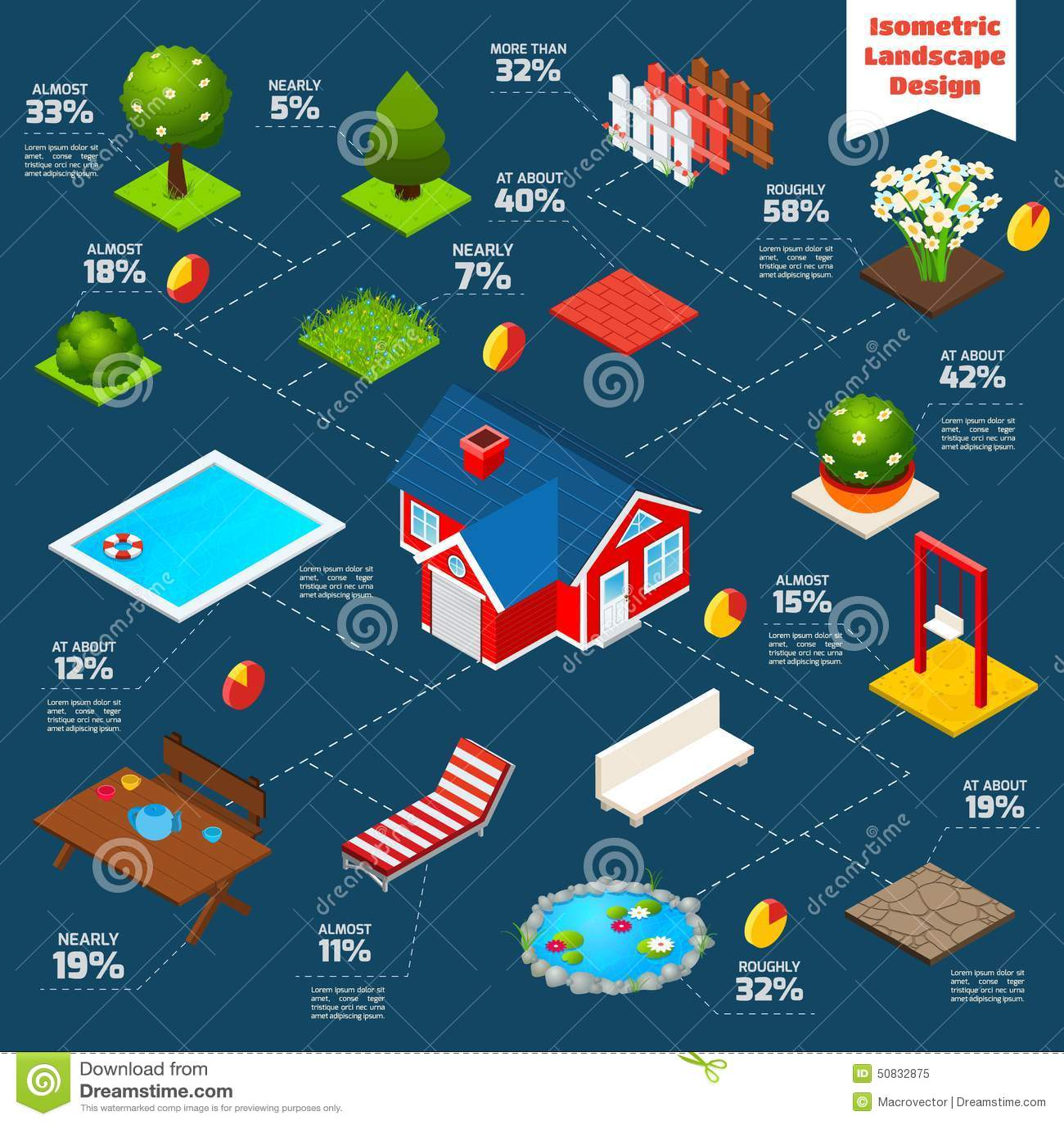Landscape Design Isometric Infographics Stock Vector
