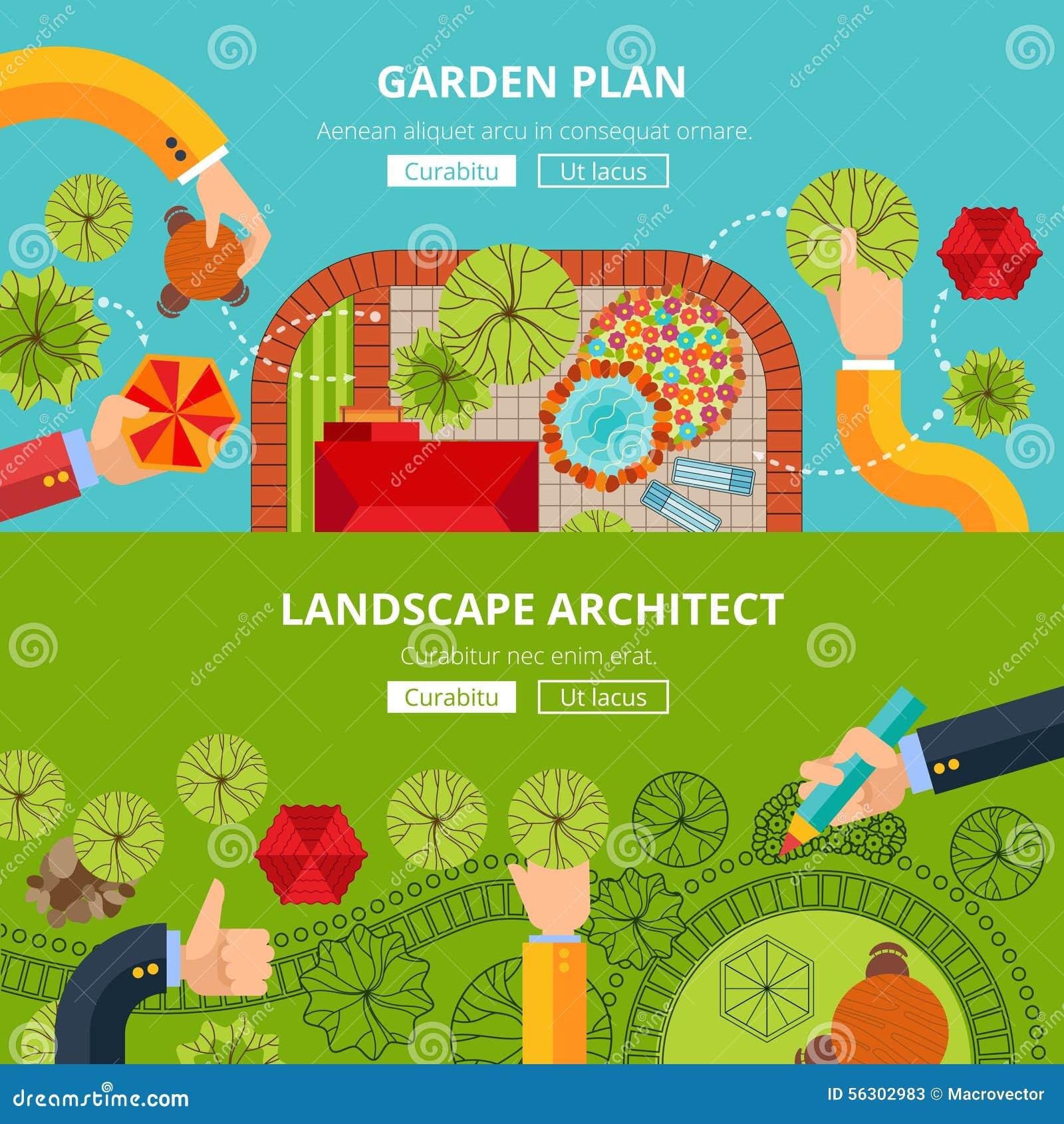 Landscape garden design concept poster stock vector for Design my landscape