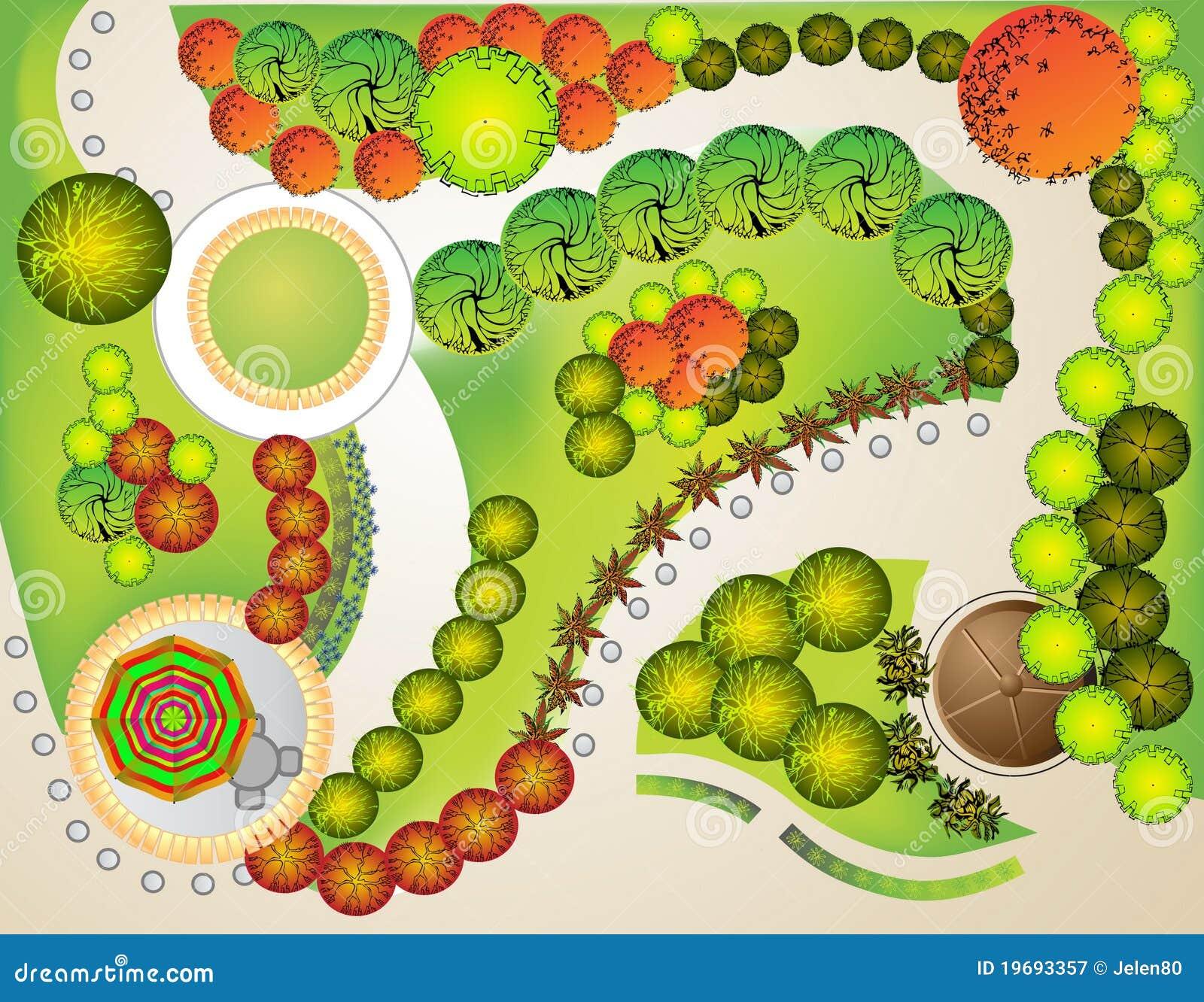 Landscape Plan Royalty Free Stock Photography Image