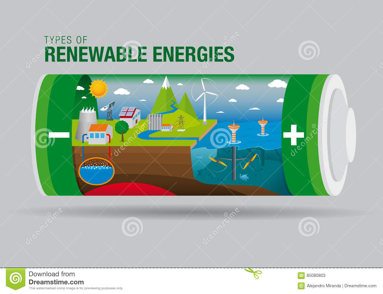 landscape with types of renewable energy inside a battery the graphic contains tidal solar. Black Bedroom Furniture Sets. Home Design Ideas