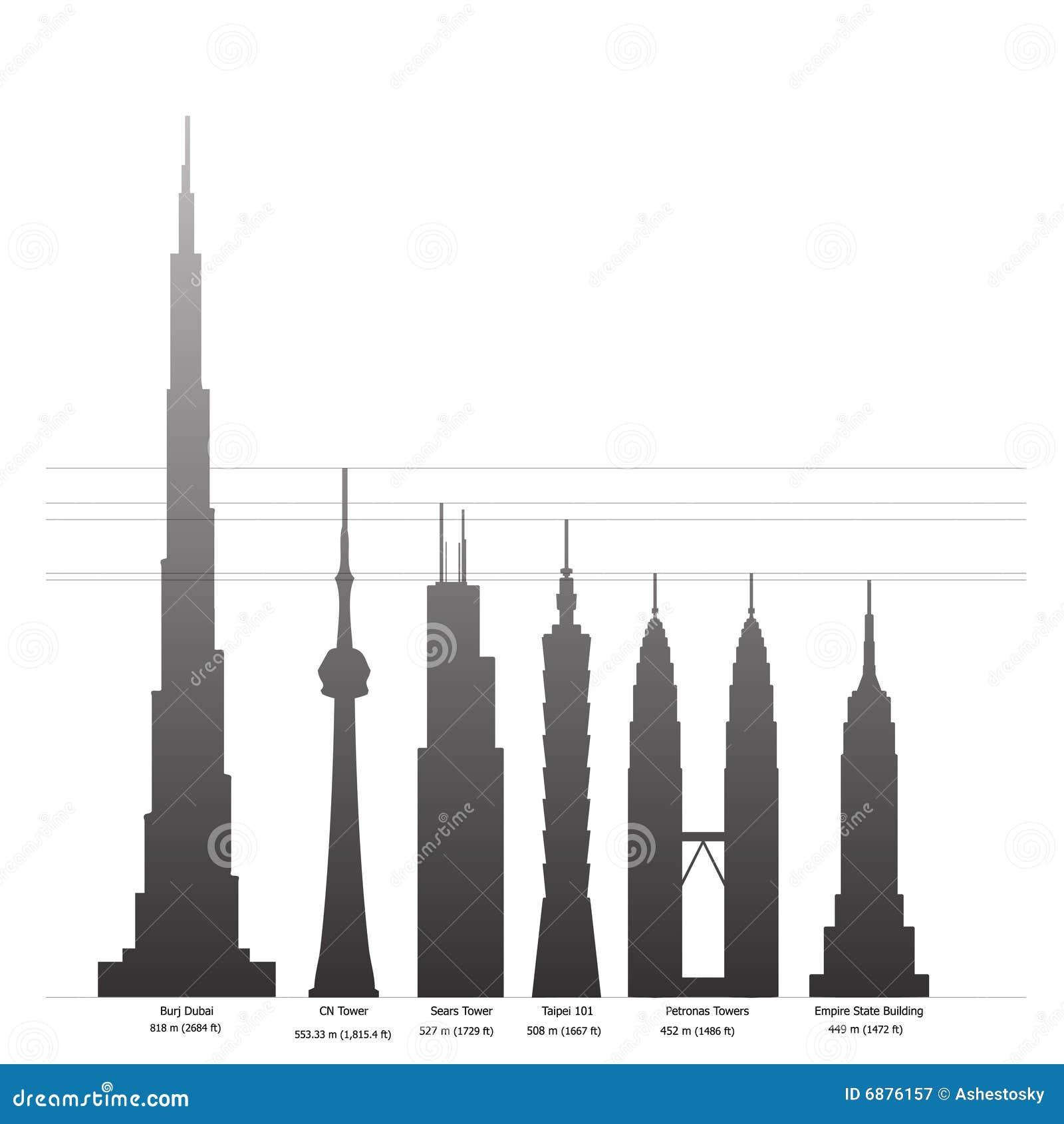 Langste gebouwen van de wereld