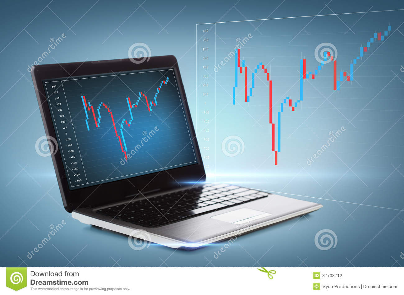 Pc forex