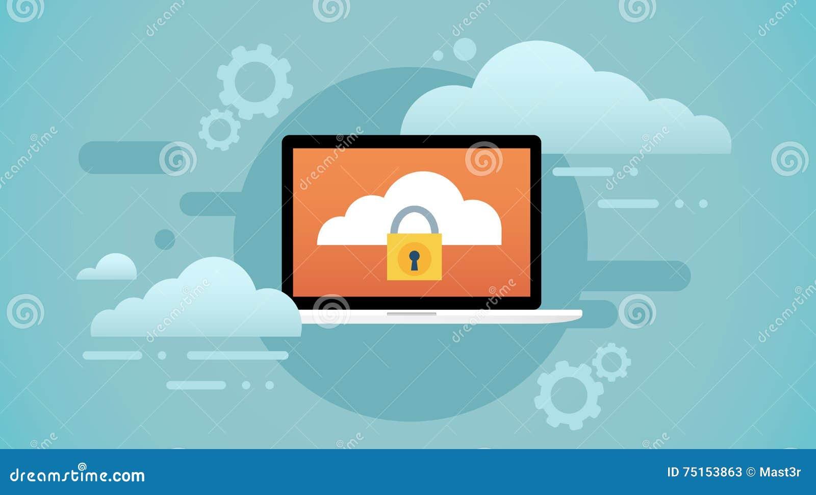 Laptop-Computer Wolken-Datenbank-Verschluss-Schirm-Daten-Schutz der Privatsphäre