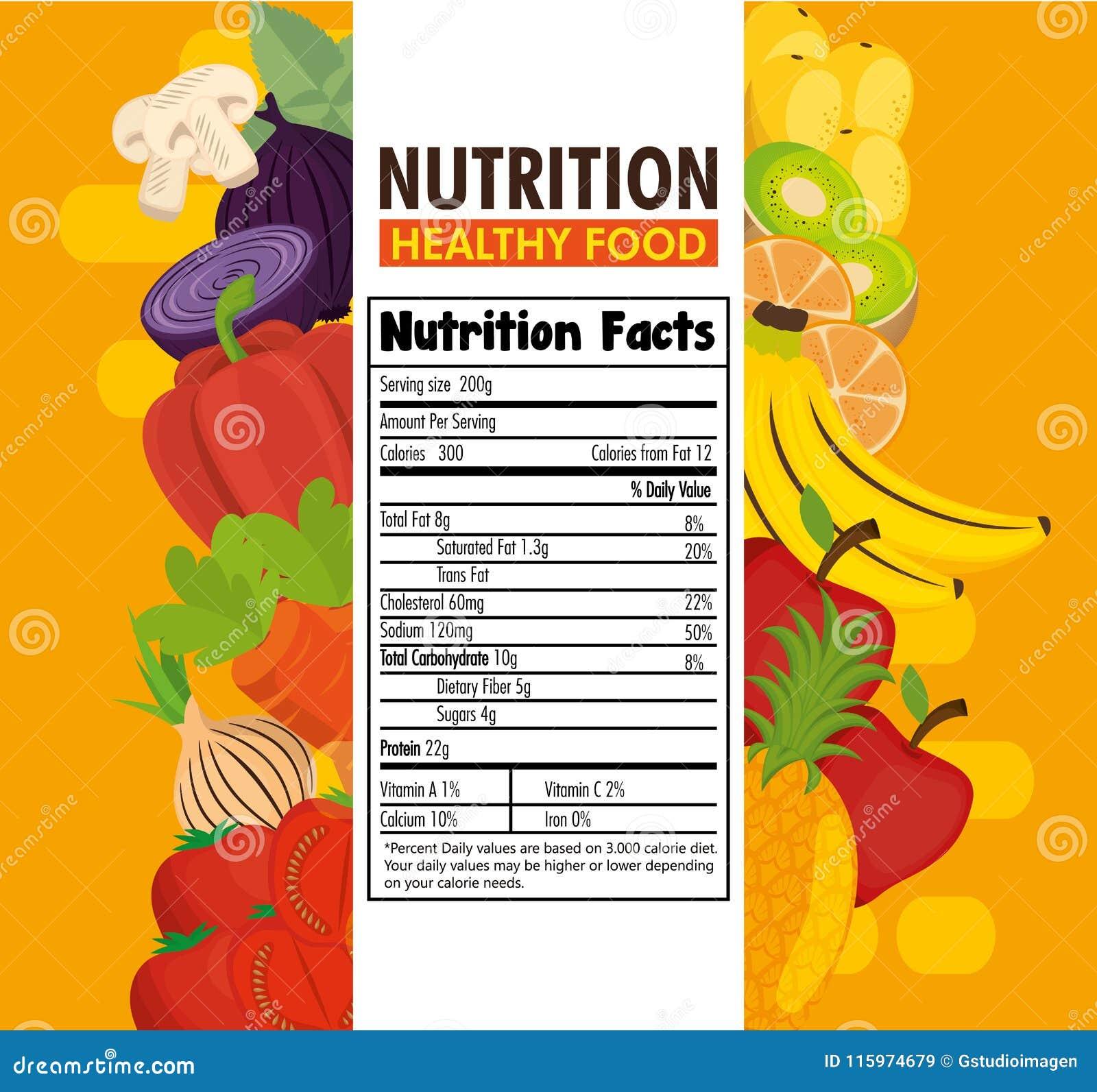 Las frutas y verduras agrupan con hechos de la nutrición