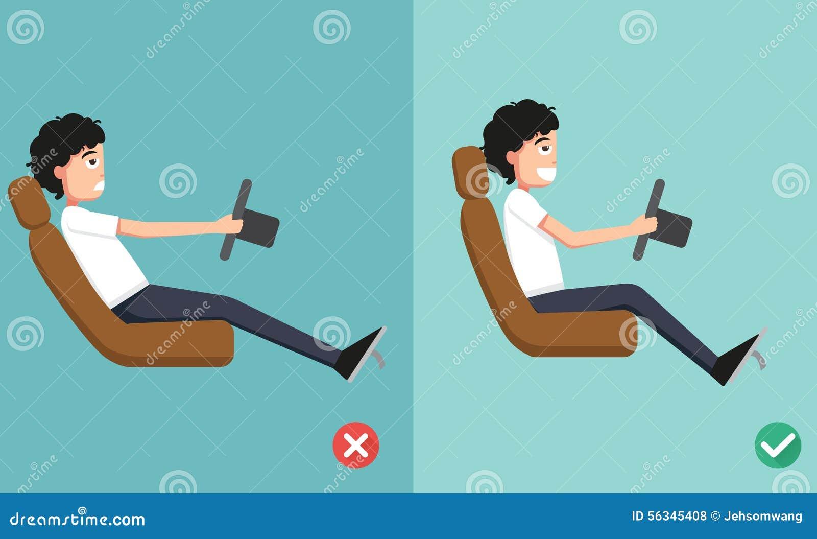 Las posiciones mejores y peores para conducir un coche