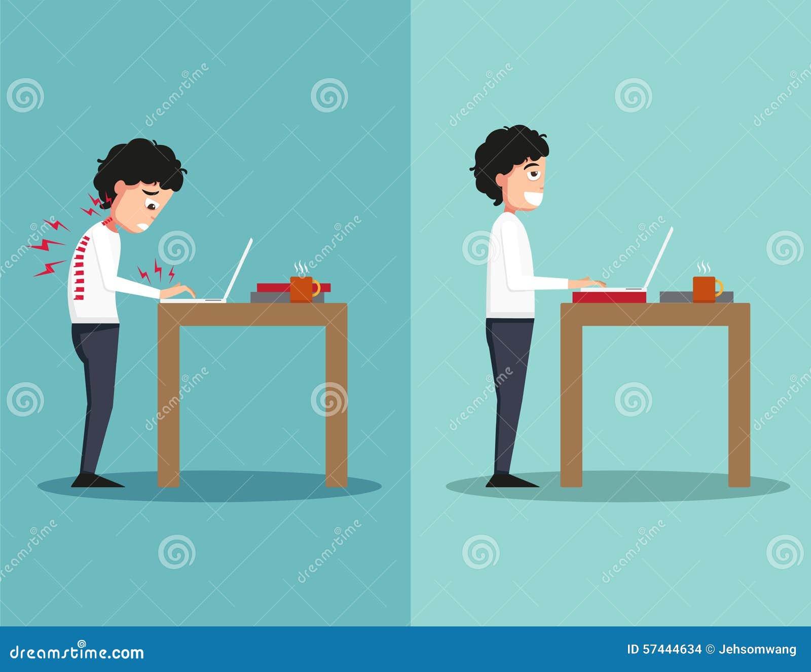 Las posiciones mejores y peores para el ordenador portátil permanente del uso