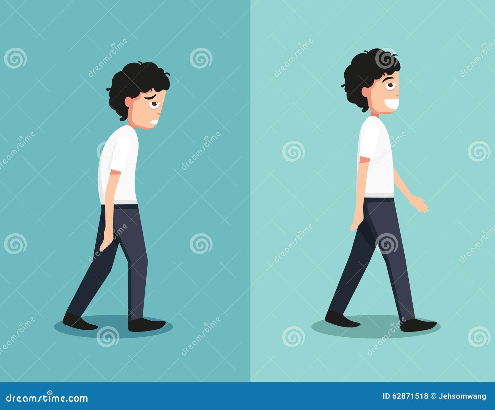 Las posiciones mejores y peores para el paseo