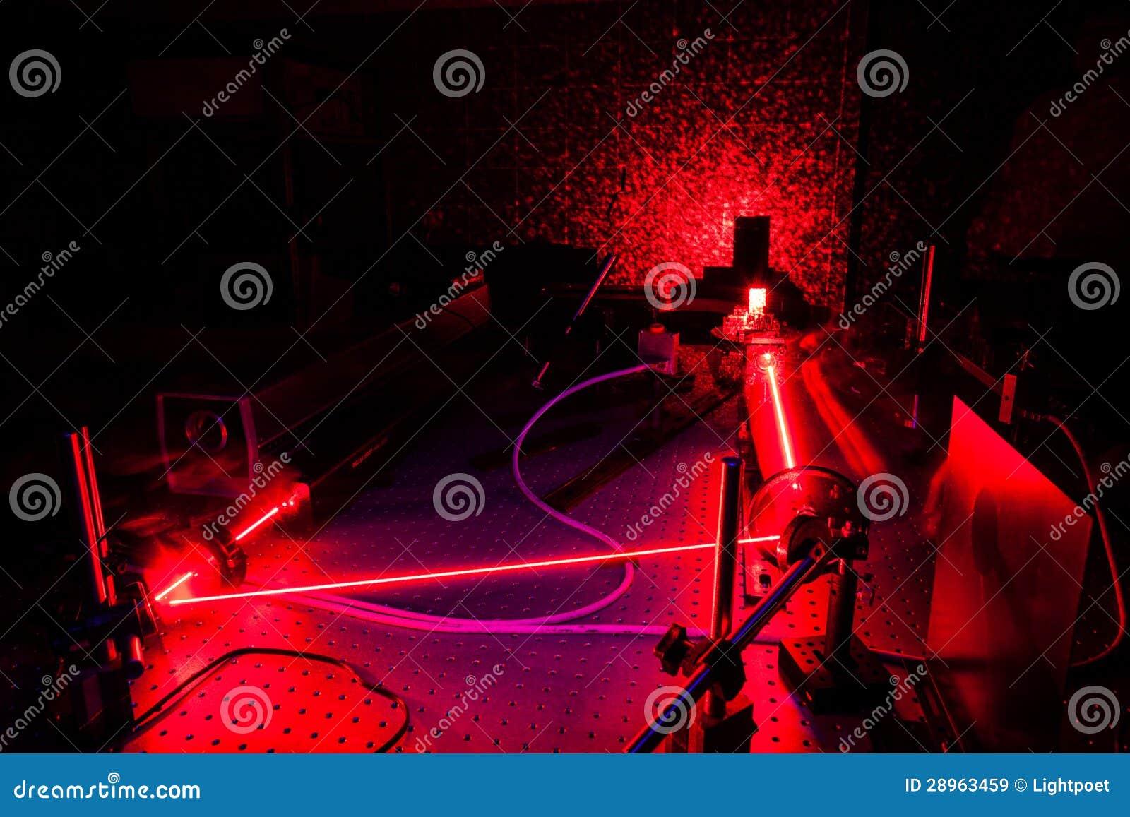 Lasery w kwantowym optyki lab