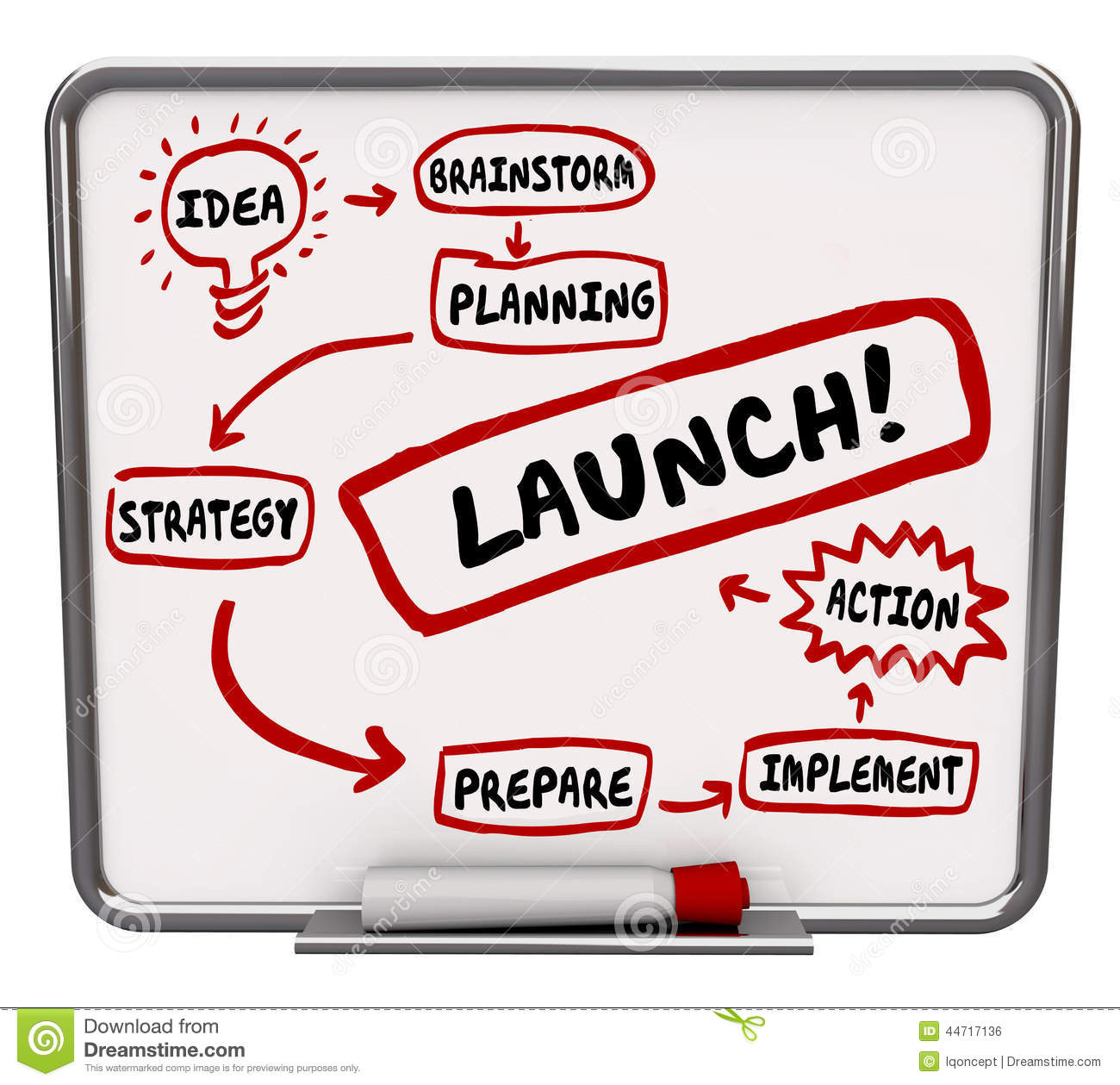 Launch New Business Dry Erase Board Plan Strategy Success Start ...
