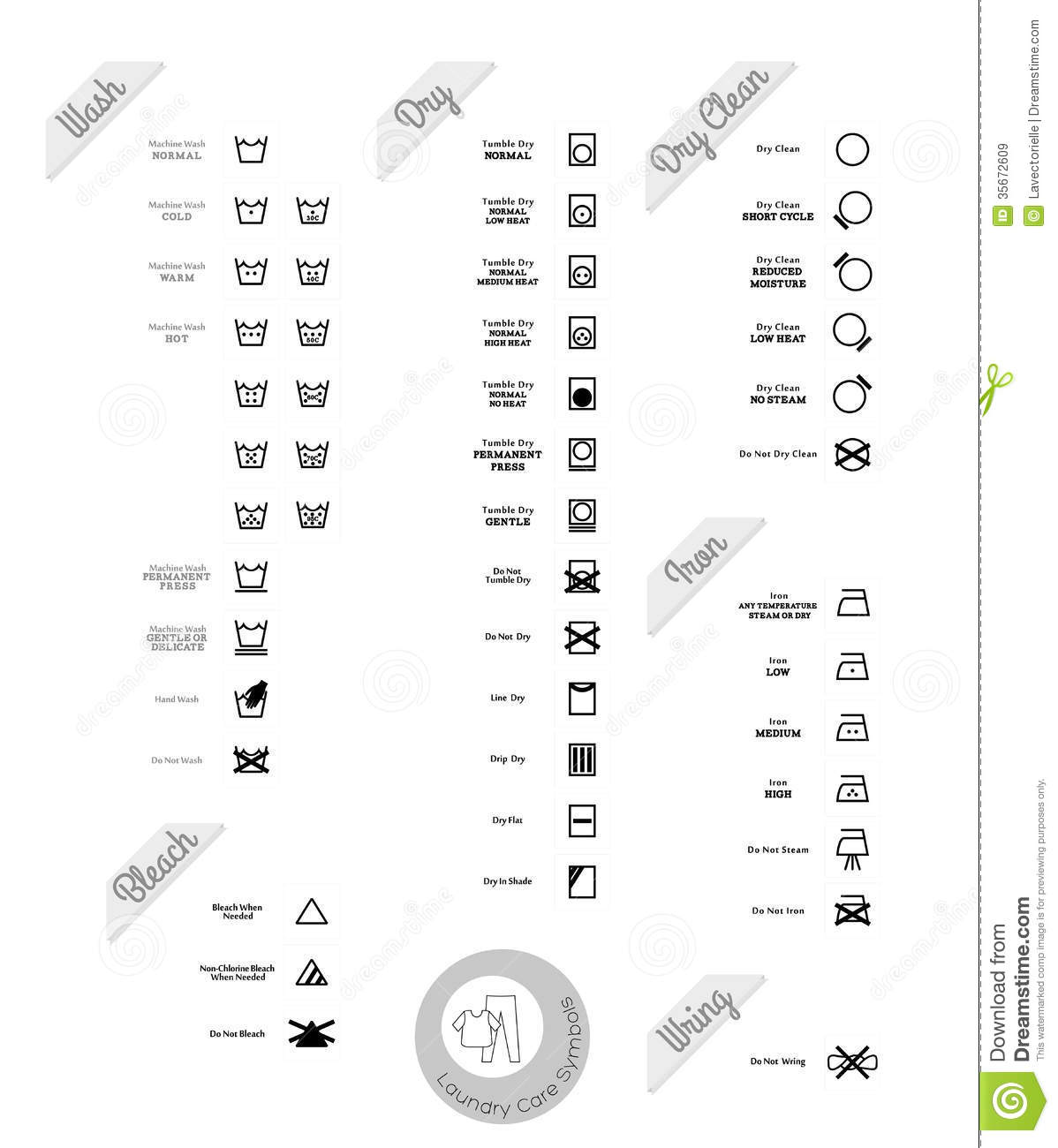 Fabric care symbols 2 wiring diagram and fuse box textile care symbols 54 laundry icons together with ducati corse tex c3 fabric jacket as well biocorpaavc Choice Image