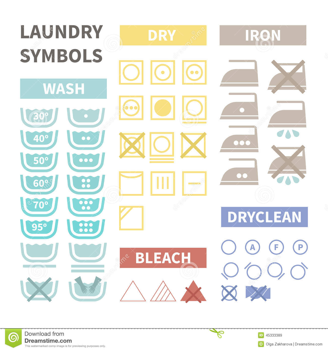 Laundry Symbols Stock Vector Image 45333389