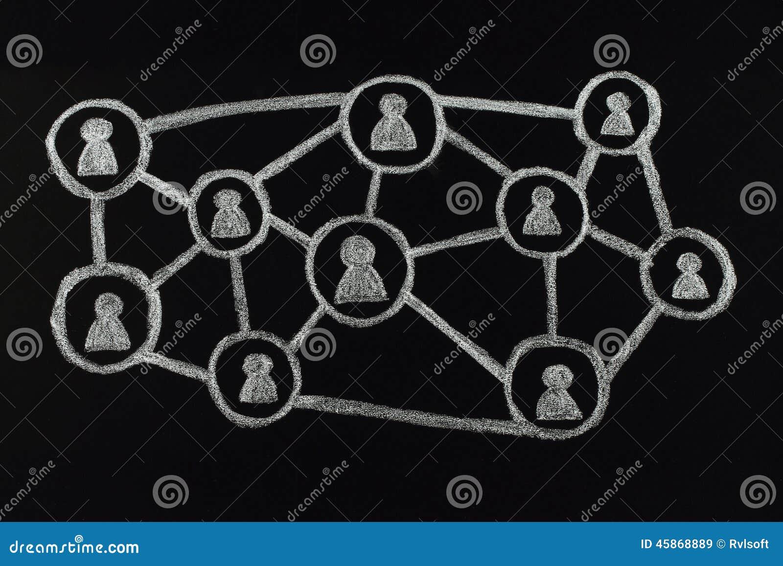Lavagna attinta schema sociale di media del gesso