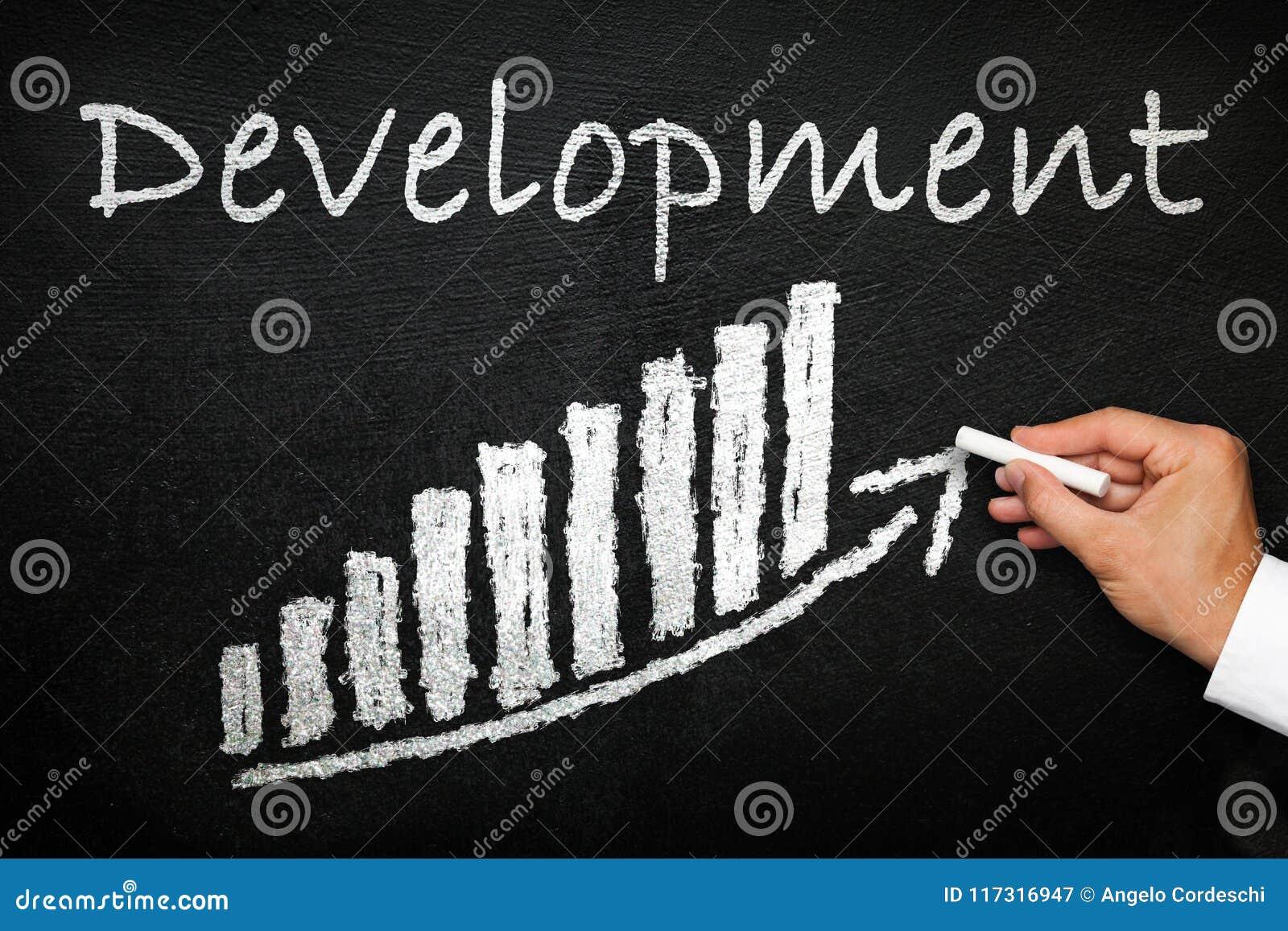 Lavagna con il testo scritto a mano di sviluppo Concetto di progresso